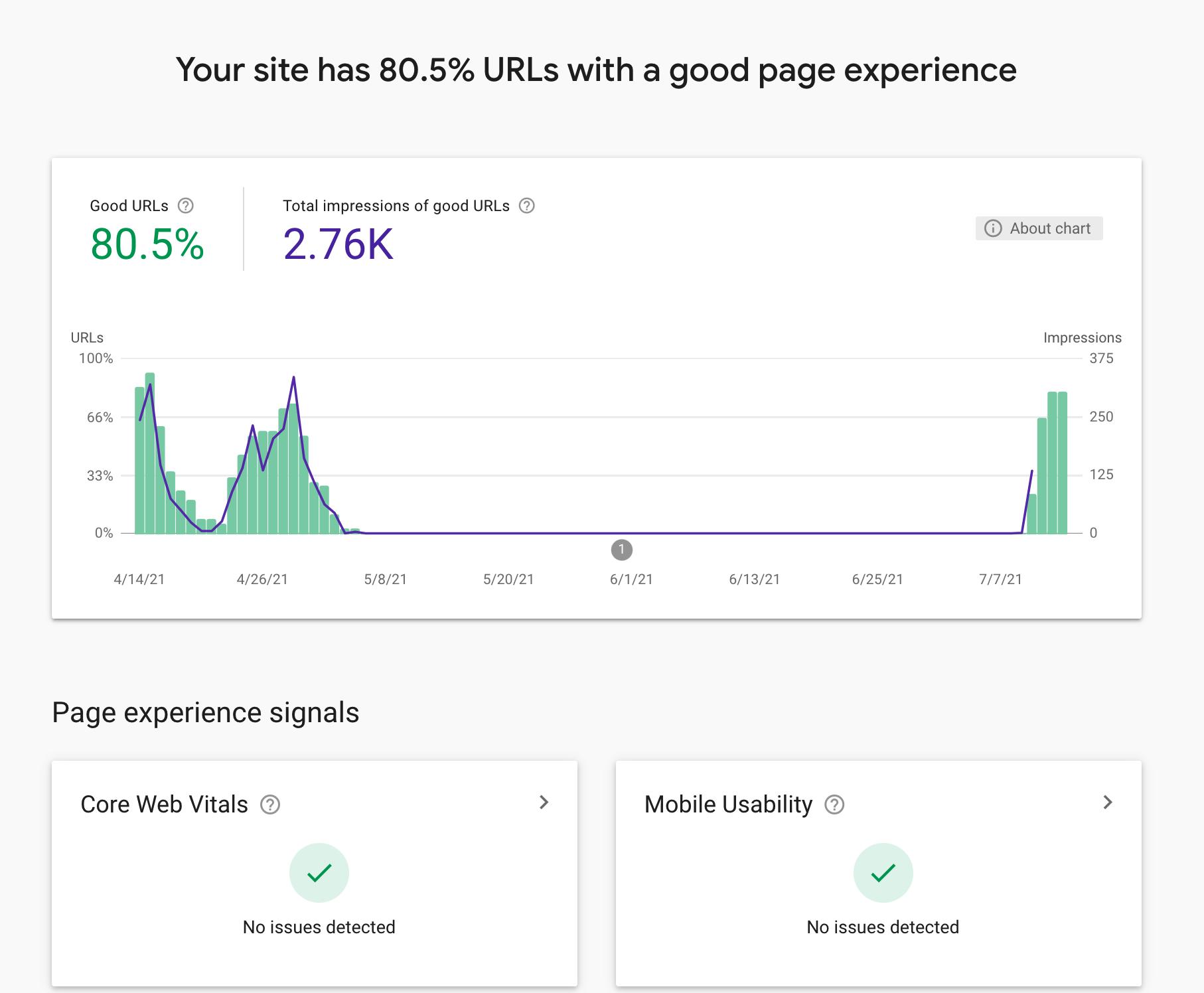 Screenshot showcasing Google Search Console page experience dashboard